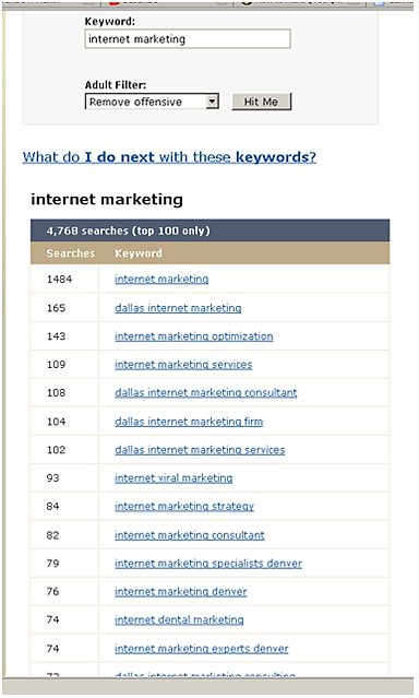 keywords and key terms search to optimize Google Adwords